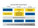 "(<a class=""download"" href=""https://www.bigs-drugs.uni-bonn.de/program/overview-bigs-drugs-programm.png/at_download/image"">Download</a>)"